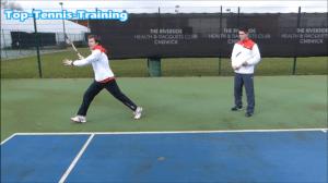 Tennis Footwork Blueprint
